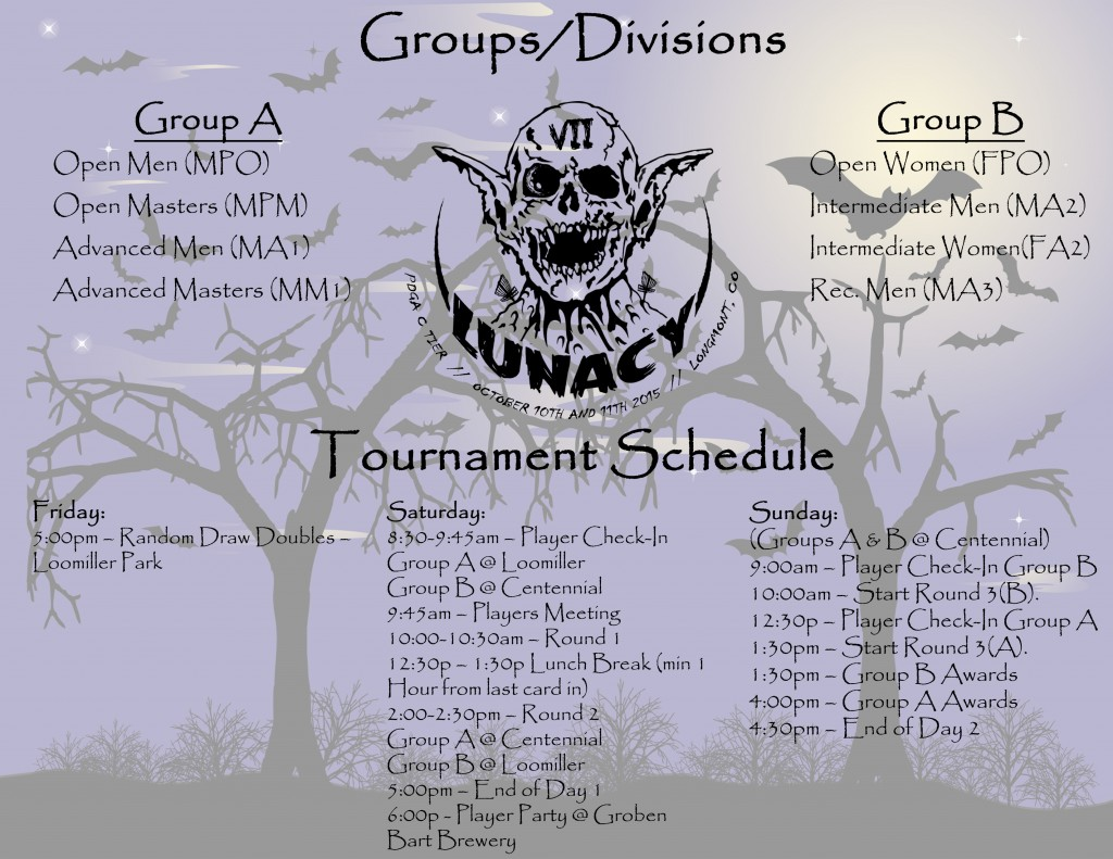 groups.schedule
